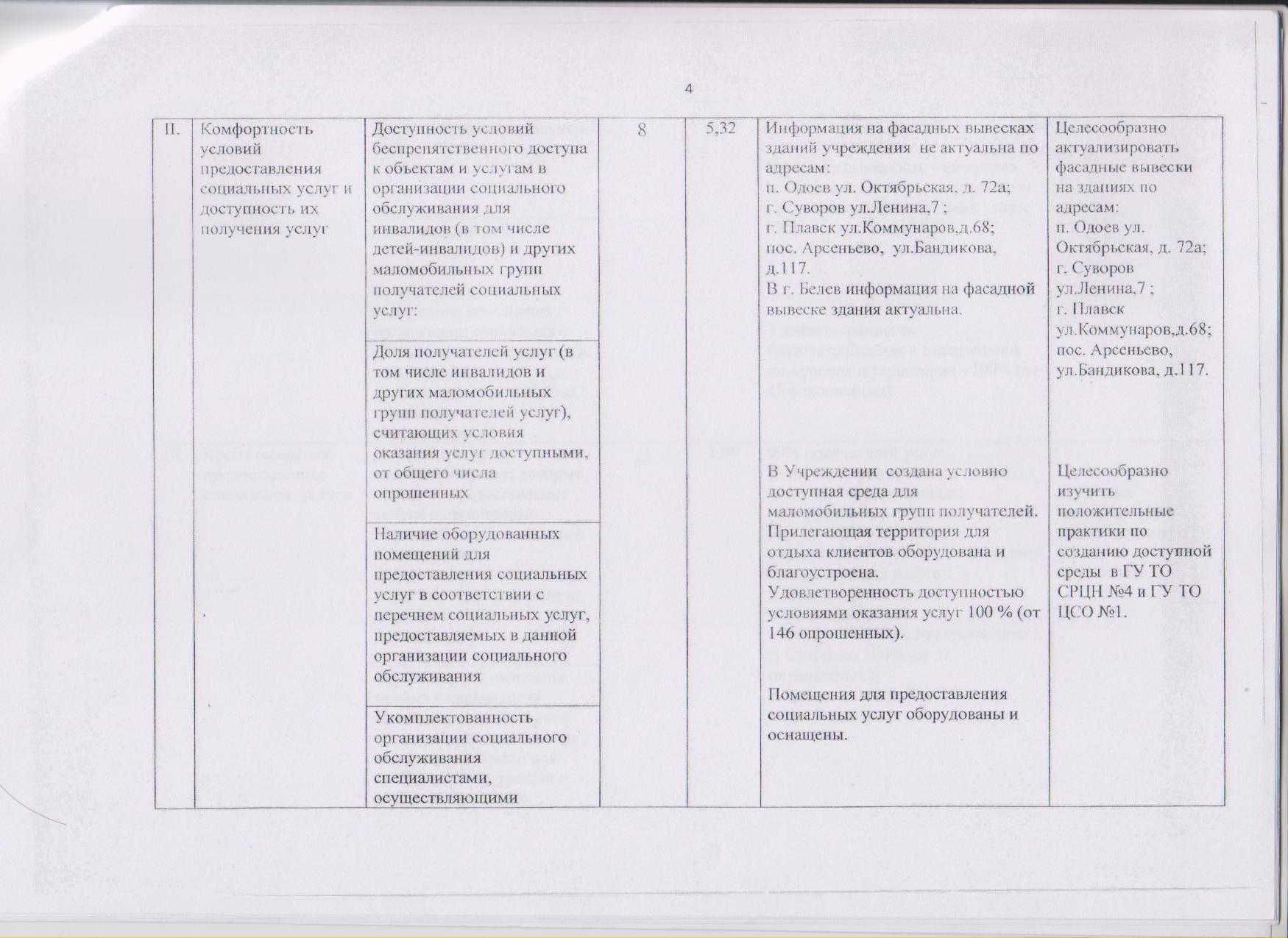 Федеральный закон. Контрактная система в сфере закупок товаров.