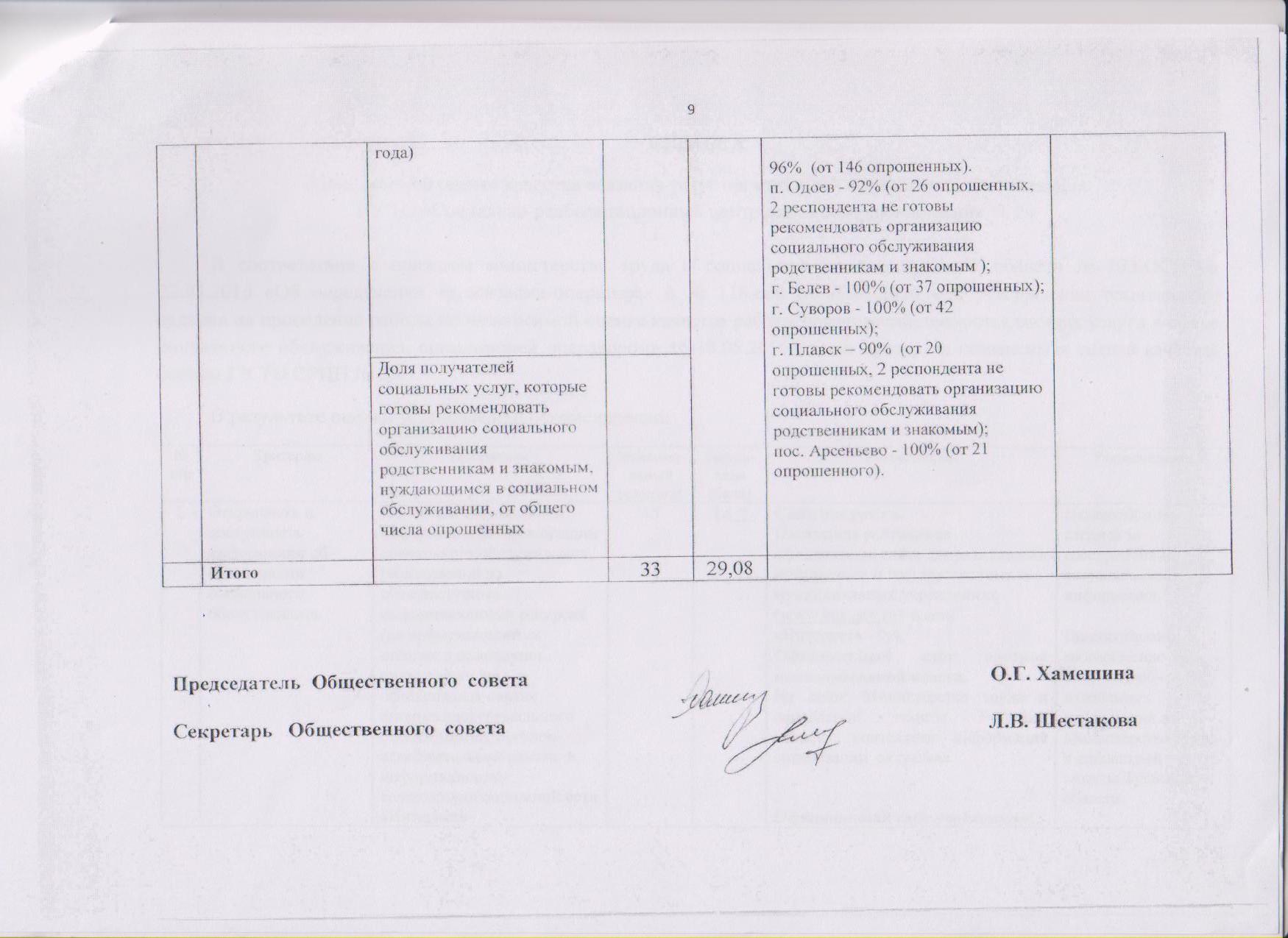 Программный комплекс «web-консолидация 86н» руководство оператора ро. Н.